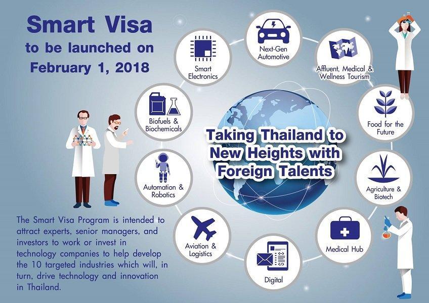 smart-visa-industries.jpg.1c92a59132aeac79c7ae6d674dd51088.jpg.01bf1801a56d887e59c12e5b4ecef4fb.jpg