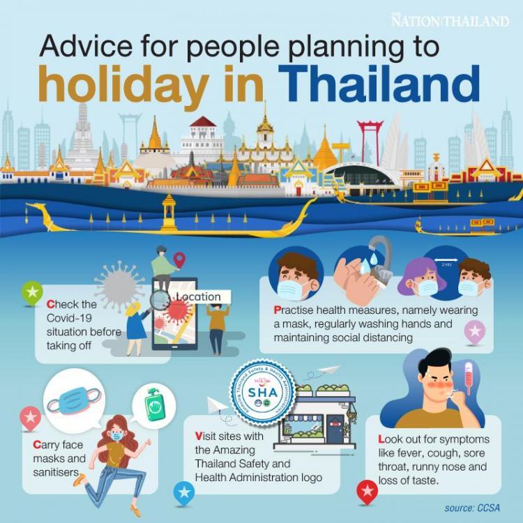 holiday-in-Thailand.thumb.jpg.c88abb8d021eaf7c97851b2391d41879.jpg
